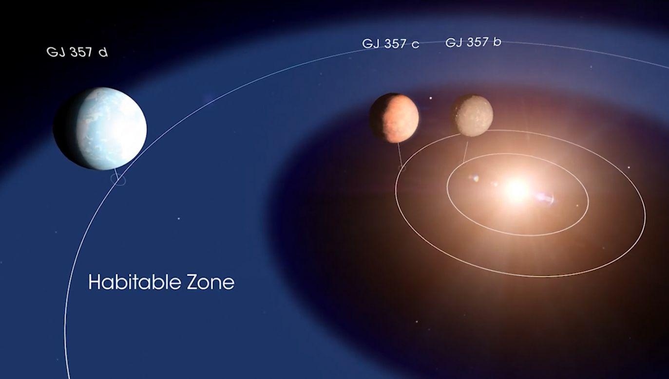 W czasie, kiedy astronomowie przeglądali dane z instrumentów naziemnych, aby potwierdzić istnienie tego globu, odkryli dwa inne światy w tym samym układzie (fot. NASA)
