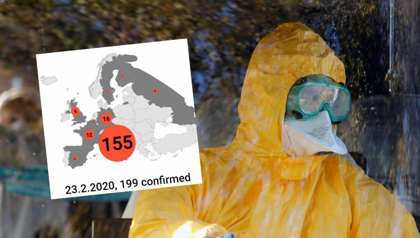 Rośnie liczba przypadków koronawirusa w Europie (fot. Reuters/Remo Casilli; ZZEBU - EUROPEAN BROADCASTING UNION)