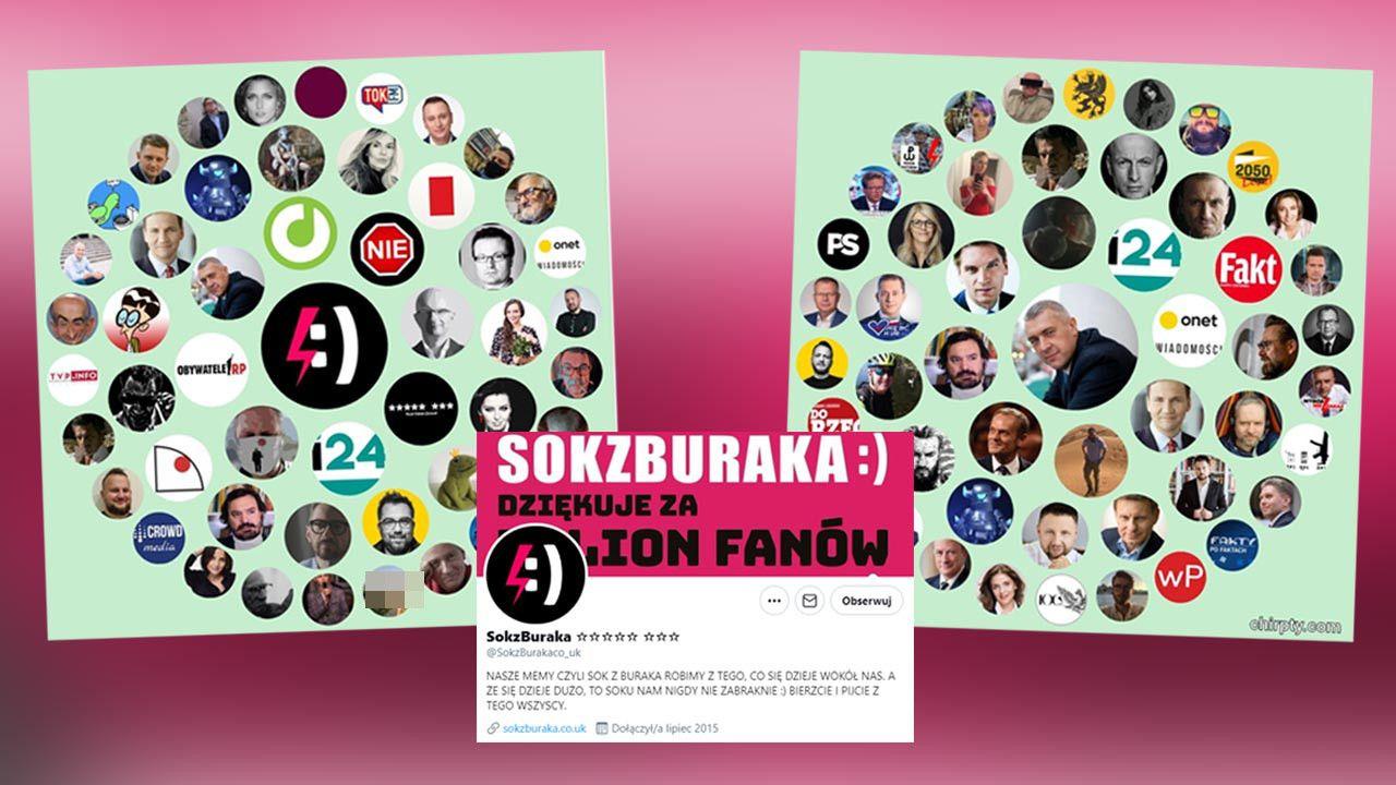 https://s3.tvp.pl/images2/3/f/9/uid_3f901bb4f8bdd57a2045942f8ce6882e1617110727767_width_1280_play_0_pos_0_gs_0_height_720_kregi-interakcji-romana-giertycha-i-soku-z-buraka-na-twitterze-fot-twitter.jpg