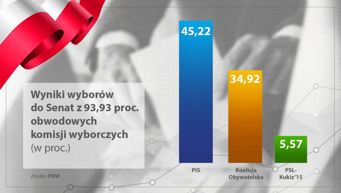 (fot. Portal TVP Info)