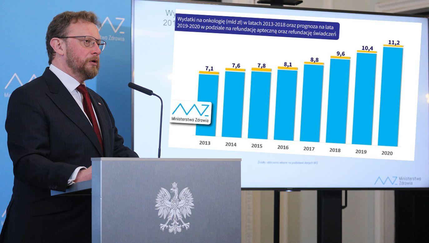 Ministerstwo Zdrowia zaprezentowało dane dotyczące wydatków na onkologię (fot. PAP/Paweł Supernak)